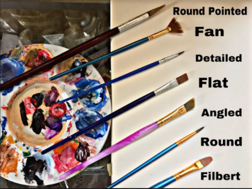 A photo of various types paint brushes