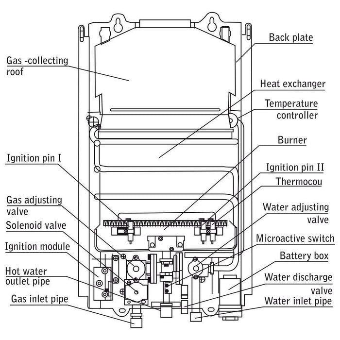 Wiring Diagram For Water Heater