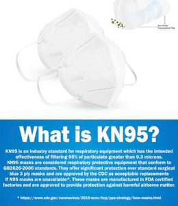 KN95 Masks In Partnership with Buy To Give