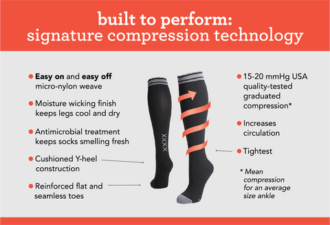 How Compression Socks work for Running