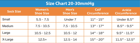 Compression Socks Rating & Sizing Guide