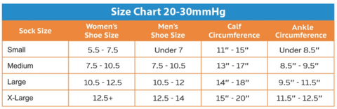 Compression Socks Sizing Guide