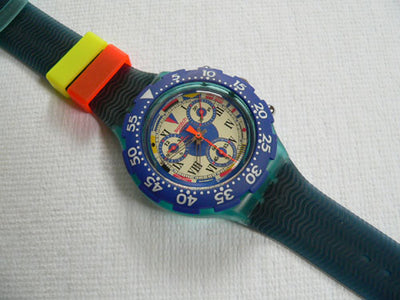 Big Blue SBN101 Swatch