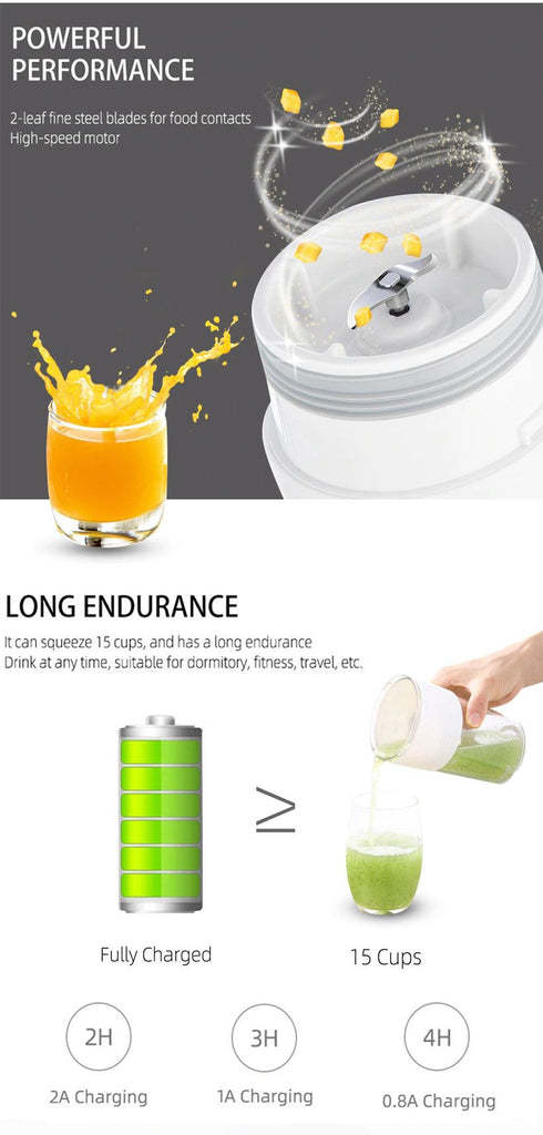 Wireless Electric Portable 7.4V USB Rechargeable Blender - Fashion, Beauty, Home & Garden & More @Nesavastore