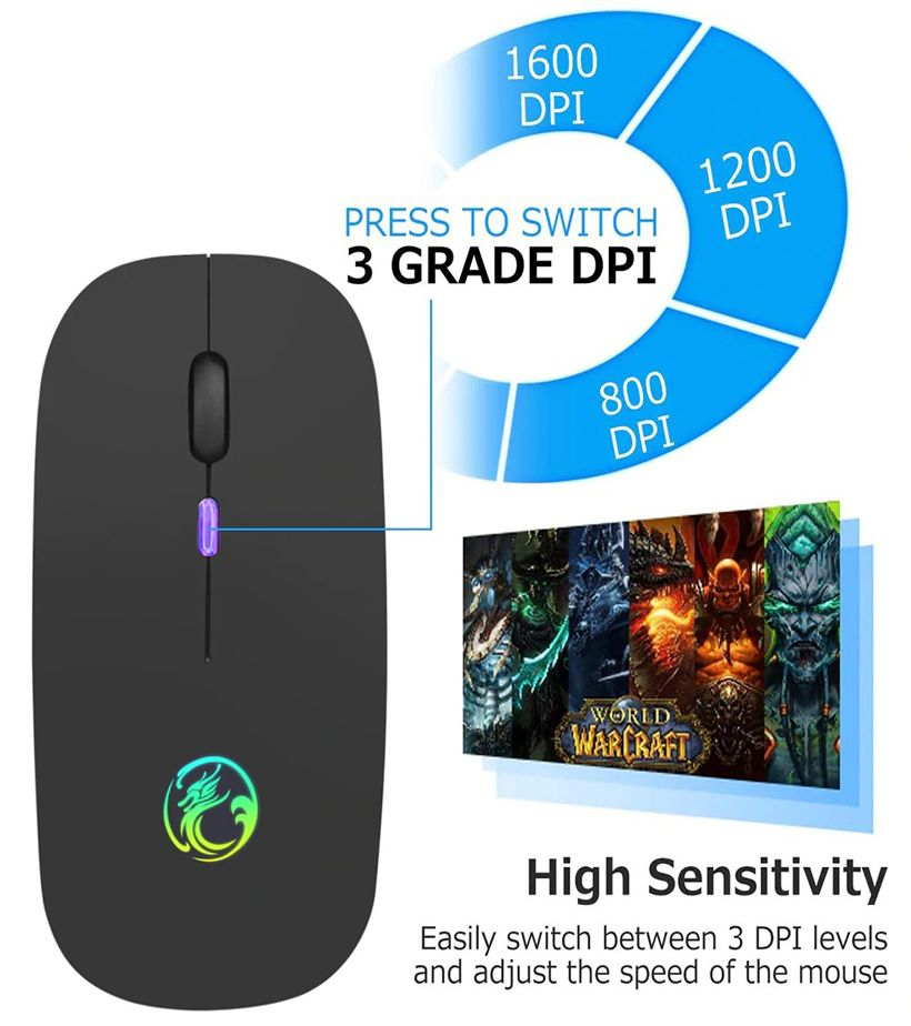 Wireless Pro Performance Silent Mouse - Fashion, Beauty, Home & Garden & More @Nesavastore