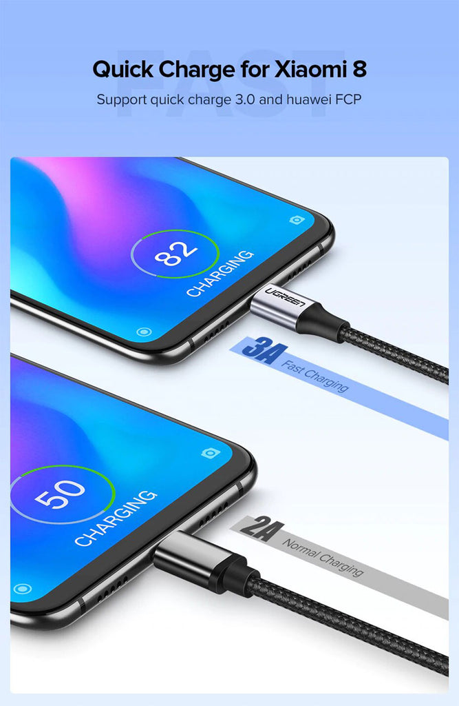 USB Type C Cable 3A Fast USB Charging - Shop Electronics, Fashion, Beauty, Home & Garden & More @Nesavastore