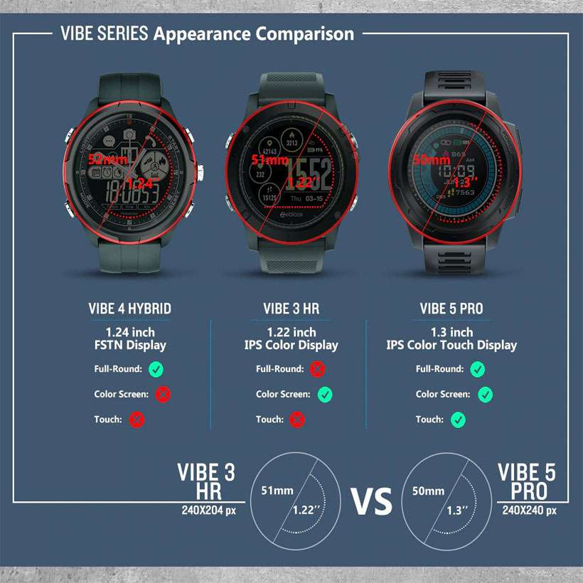 VIBE 5 PRO Touch Display Heart Rate Smart Watch - Shop Electronics, Fashion, Beauty, Home & Garden & More @Nesavastore
