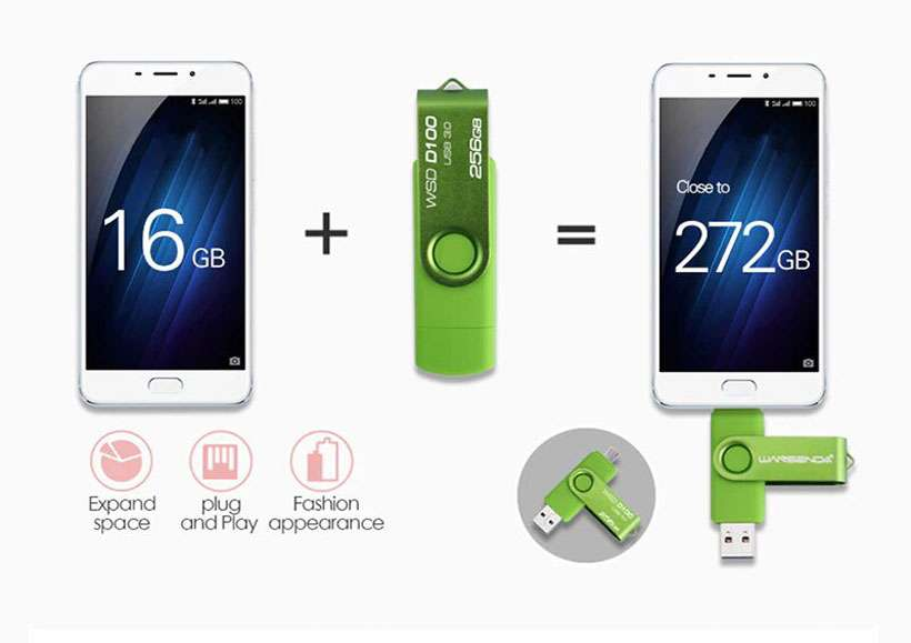 Type C USB Flash Drive 256GB 128GB For Android - Shop Electronics, Fashion, Beauty, Home & Garden & More @Nesavastore