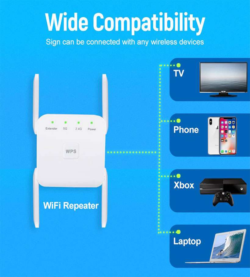 Wifi Repeater 1200Mbps Signal Booster for House 2.4 & 5GHz