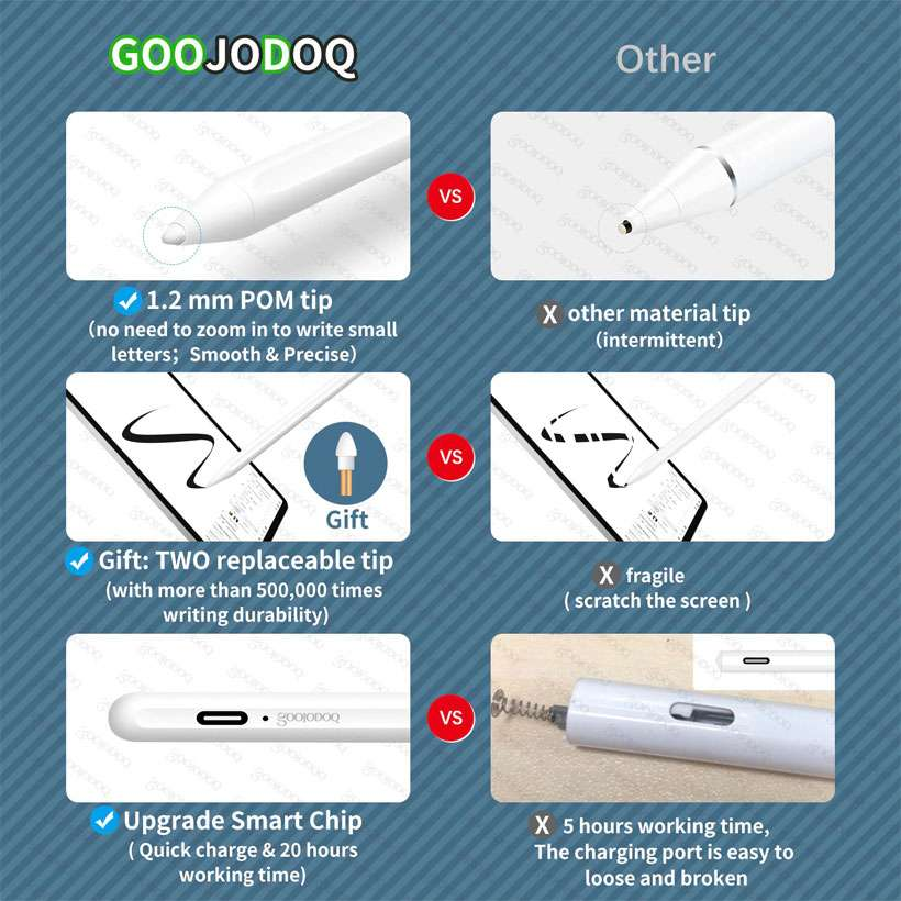 Active Stylus for iPad Mini 5th Gen Pencil - Shop Electronics, Fashion, Beauty, Home & Garden & More @Nesavastore