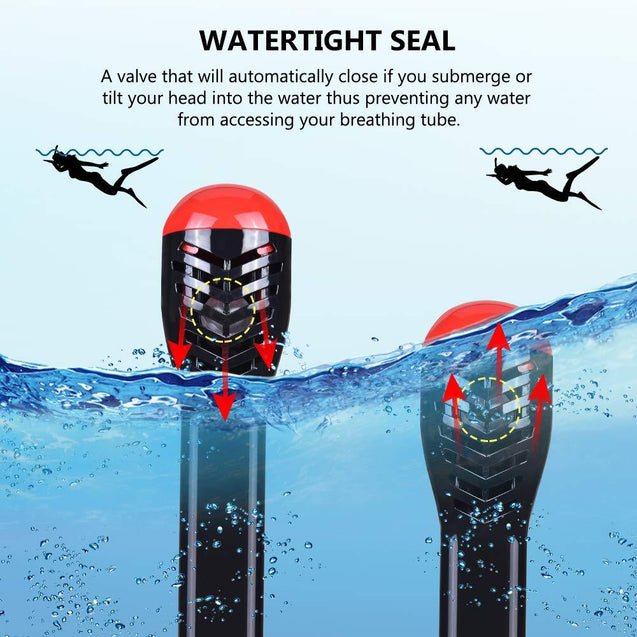 EXPLORER PRO SNORKEL MASK (2019 MODEL)