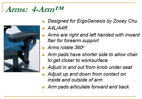 Here's a list of the features of the 4-Arms supplied on the BCB J2607
