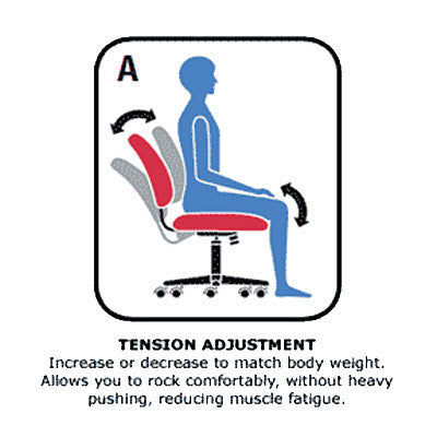 Tension Adjustment to Allow for Rocking Comfort