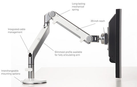 Humanscale M2 Clamp Mount Monitor Arm