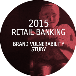 2015 RETAIL BANKING - BRAND VULNERABILITY REPORT