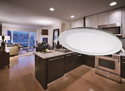 LED Panel Lights Ceiling Round