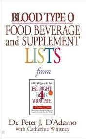 [Book] Blood Type O:  Food, Beverage and Supplemental Lists
