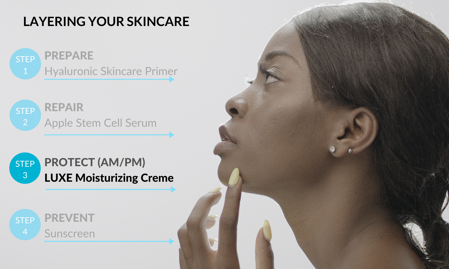 Tired of Dull and Dry Skin?
