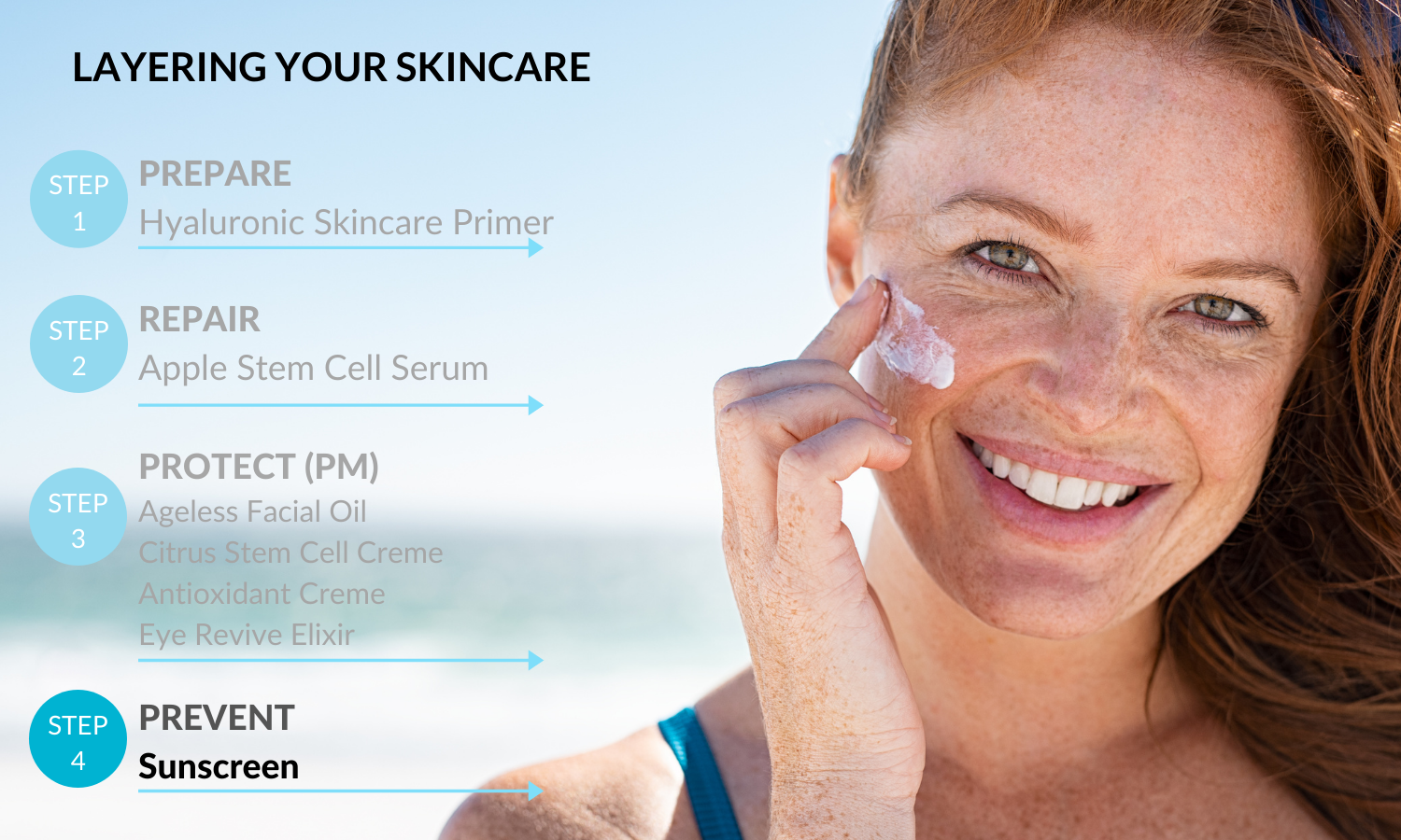 Get Excited! Moisture in your sunscreen!