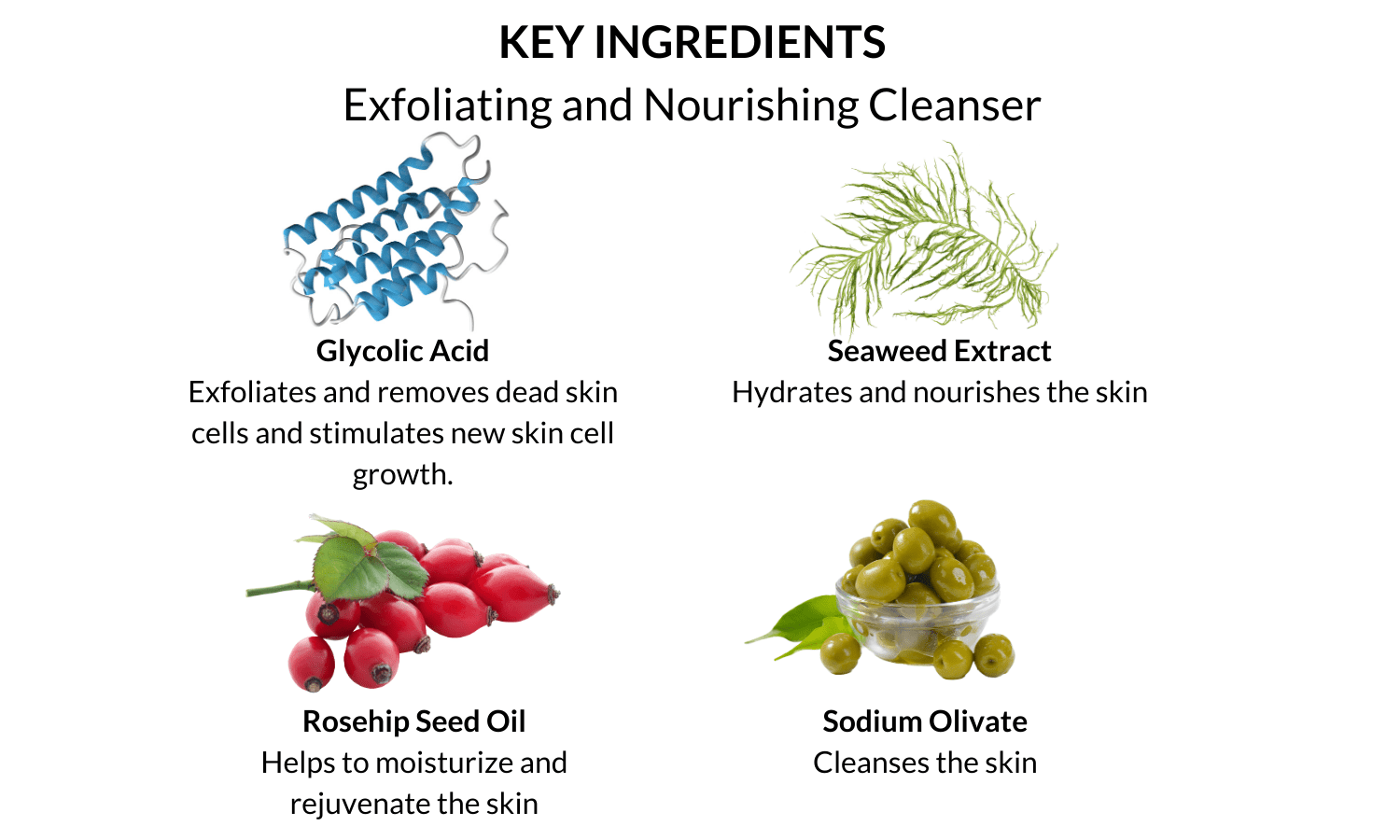Squeaky Clean Bundle - Brightening Cleanser and Exfoliating & Nourishing Cleanser