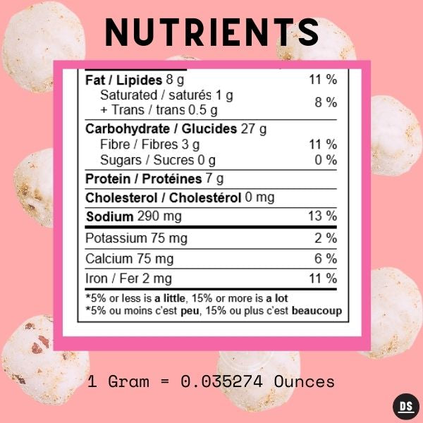 Food label with nutrients information for turmeric flavoured makhana, water lily seeds