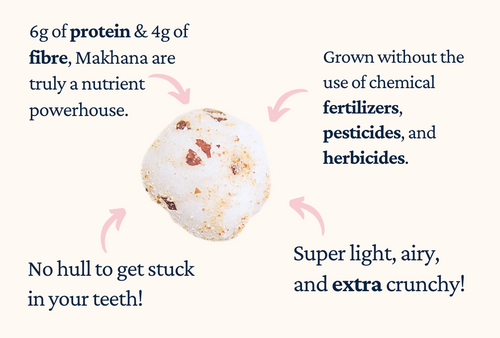 image is of a single popped water lily seed. text: no hull to get stuck in your teeth, super light, airy, and extra crunchy, grown without the use of chemical fertilizers, pesticides, and herbicides. 6g of protein and 4g of fibre, makhana are truly a nutrient powerhouse