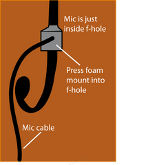 Bass Mic mounting in f-hole