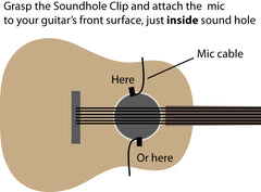Two alternative placements of the Bartlett Guitar Mic