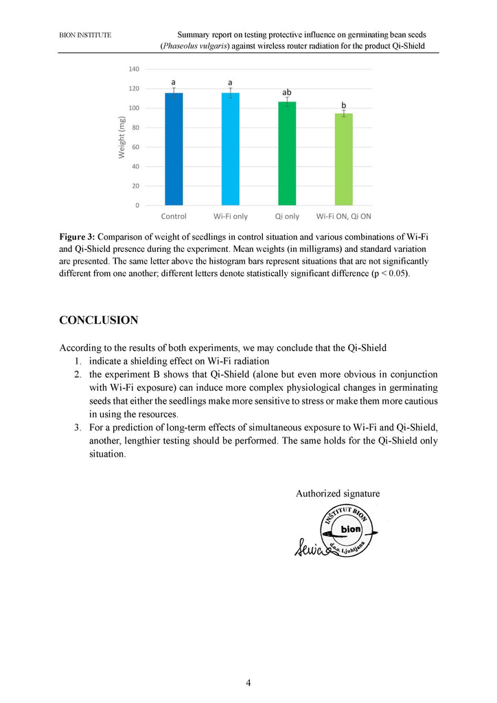 Qi-Shield & protective influence on germinating bean seeds against wireless router radiation - Page 4