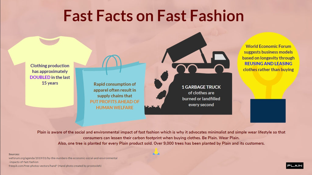 fast facts on fast fashion