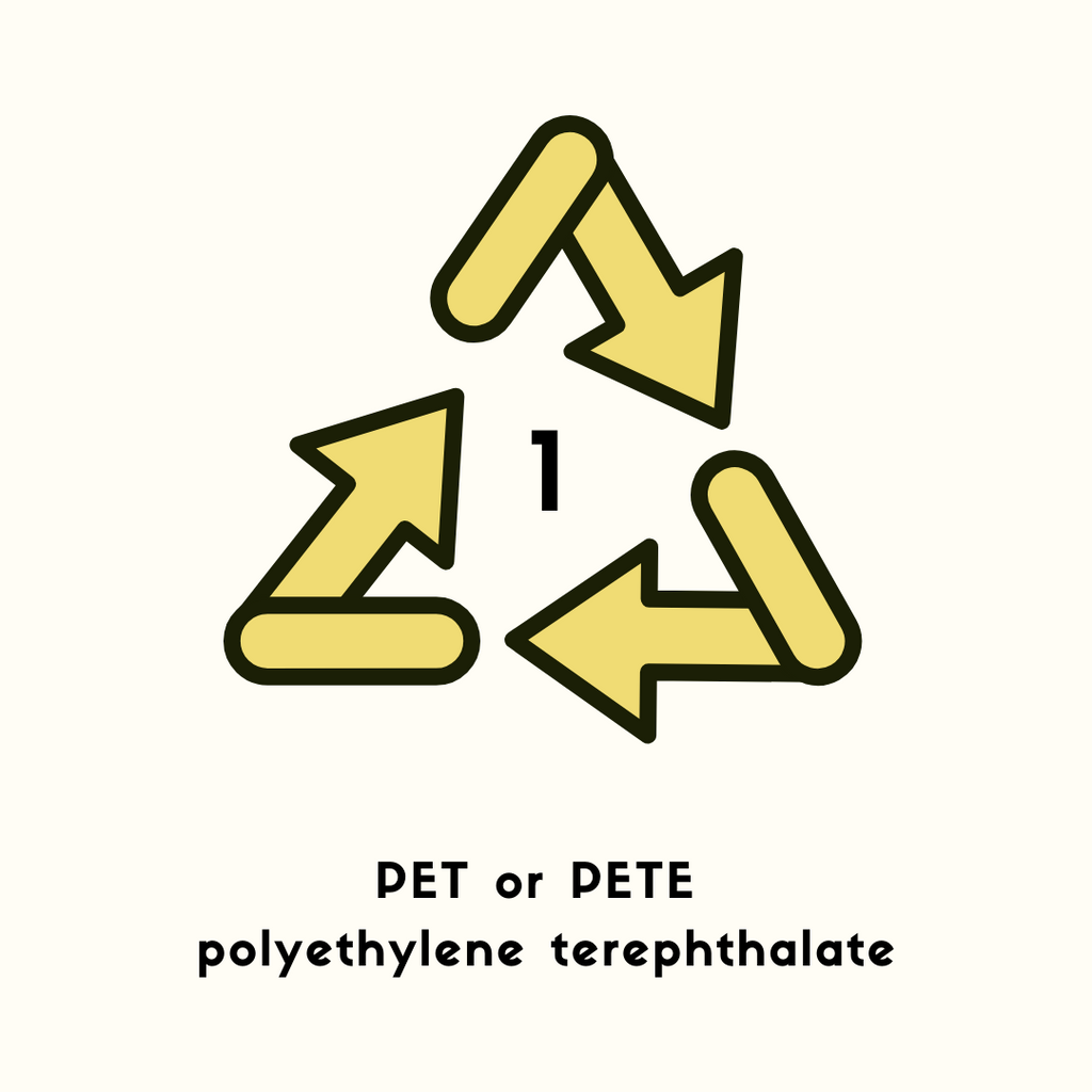 What Do Plastic Recycling Symbols Actually Mean? Decoding Plastics #1 - #7