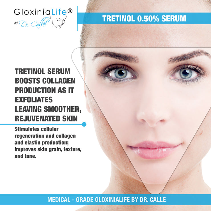 GloxiniaLife by Dr. Calle Tretinol 0.50% Serum- Acne & Acne Scar Treatment- Wrinkle Repair-Lightener-Collagen Stimulator-Gloxinialife