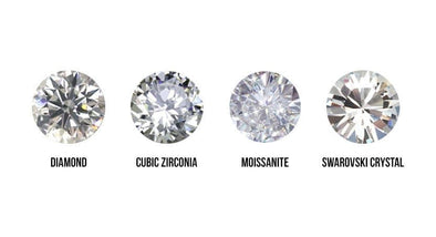 Why smart people buy Cubic Zirconia Diamonds