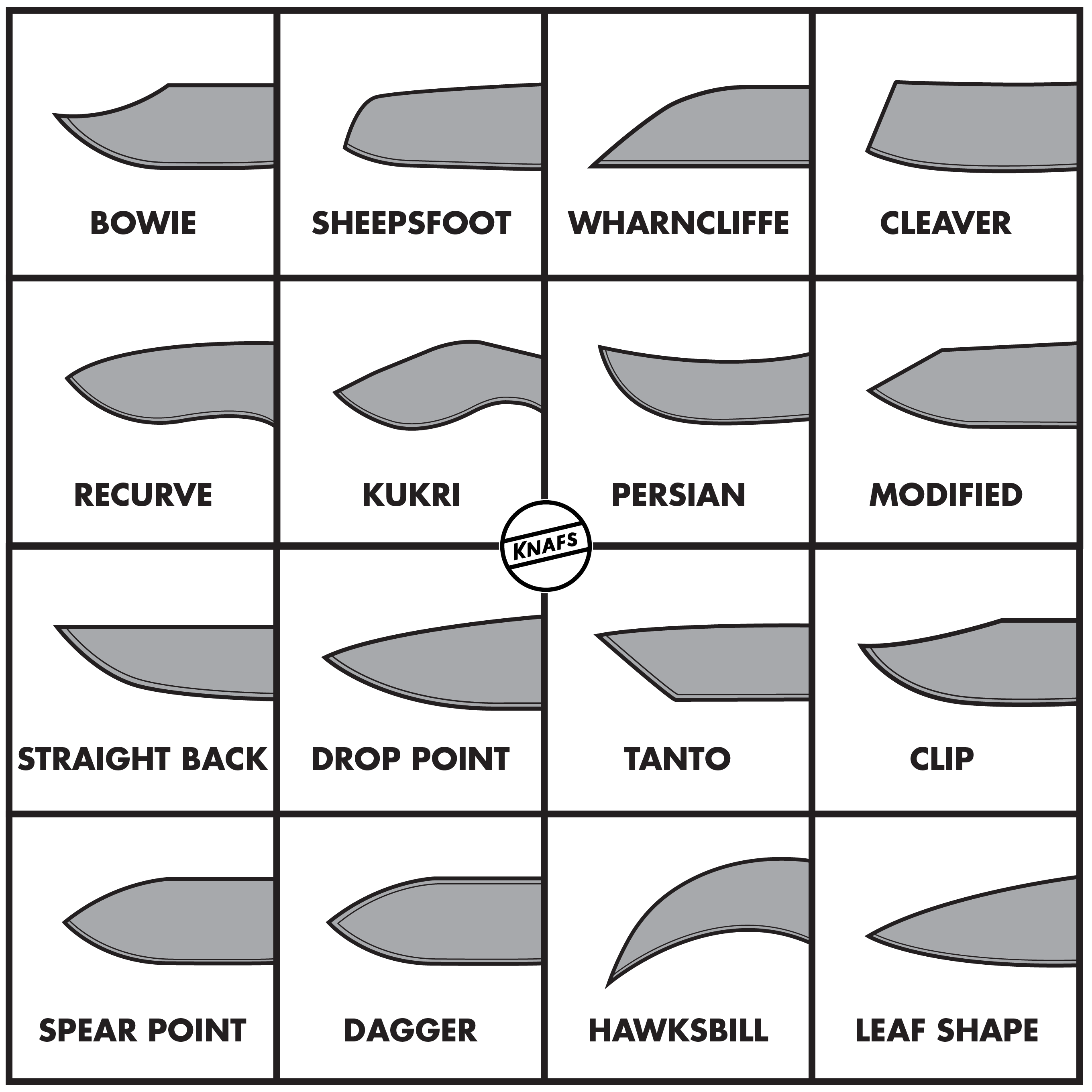 All common pocket knife blade shapes