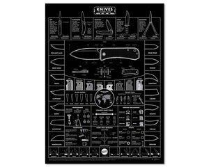 Pocket Knife Poster Blackout Edition – Guide to Knives – 18x24""