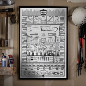 White Knife Poster - A Modern Guide to Knives - 24x36""