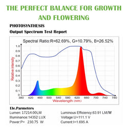 1200W Dual-Chip LED Grow Light Full Spectrum Plant Growing Lights