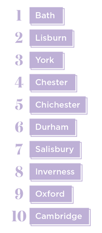 Most 5 star hotel cities in the UK