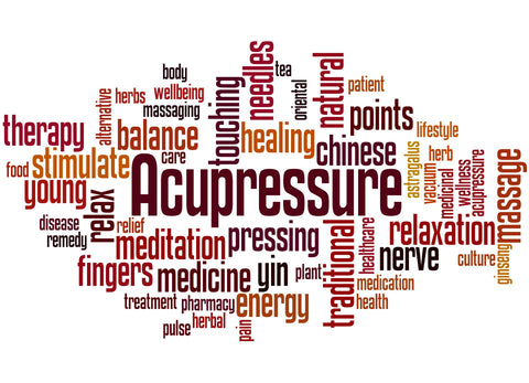 Acupressure Word Vector | Eco Yoga Sore