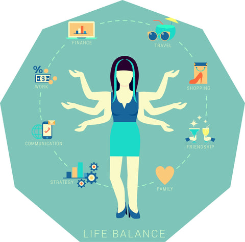 Life Balance Info-graphic - woman with multiple arms juggling tasks | Eco Yoga Store