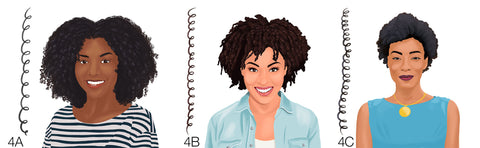 Cartoon images of girls with Type 4A, Type 4B and Type 4C hair curl patterns