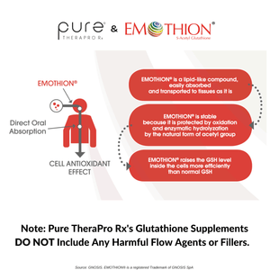 Glutathione GOLD™ 100mg