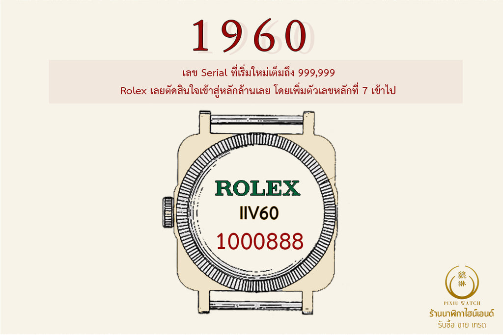 History of Rolex Serial Number_02