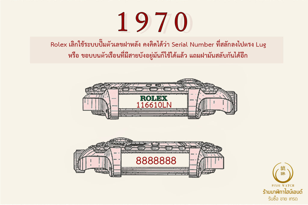 History of Rolex Serial Number_03