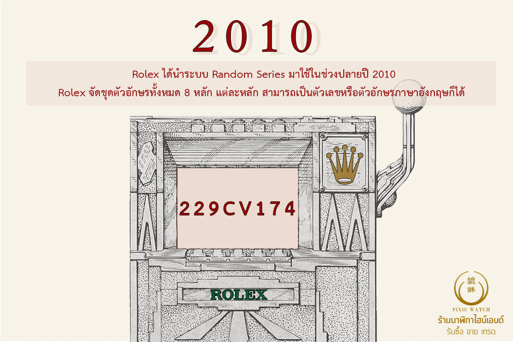 History of Rolex Serial Number_05