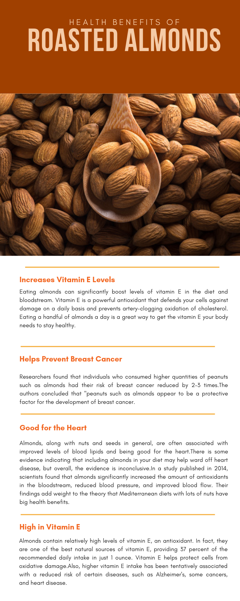 Roasted almonds are rich in mono-saturated fats, potassium, protein, and folic acid which are all good for your heart. Live long and stay strong by choosing to eat almonds every day. Roasted almonds are good for your skin too! They are rich in vitamin E which makes skin smooth and soft, and helps to control breakouts.