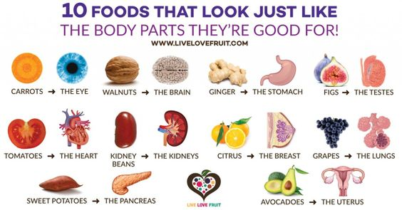 10 Foods that look just like the body parts they're good for!