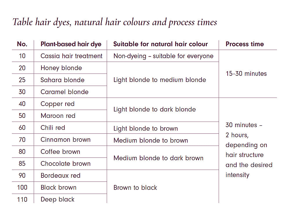 Ayluna-hair-dye-chart-application-colours-and-time