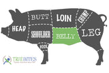 pork cutting diagram highlighting the belly