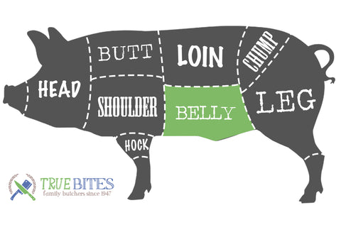 pork cutting diagram with belly highlighted